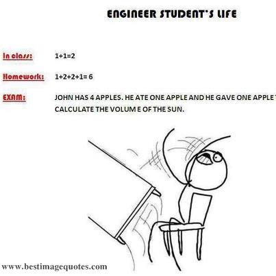 Funny Trolls_Engineering Student's Life