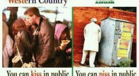 Difference between Western Country and India